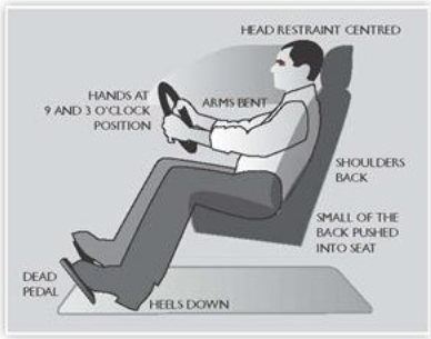 Good posture is essential for driving safely.
